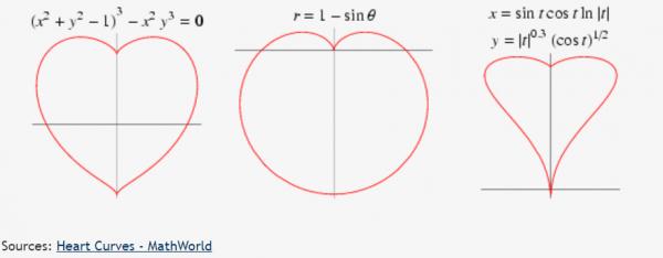 Coeur maths 1