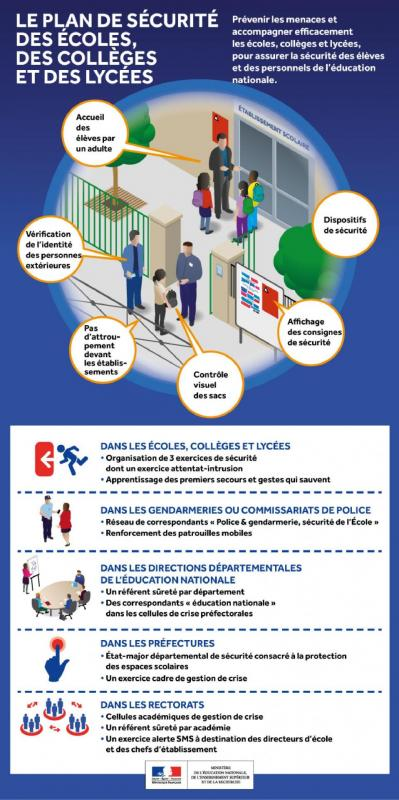 Infographie plansecurite 624257 page 001